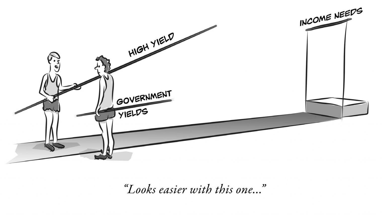 Cartoon depicting how investing in high yield appears to look easier than doing so with government yields